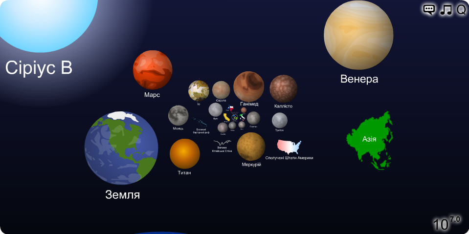 Scale of the universe2